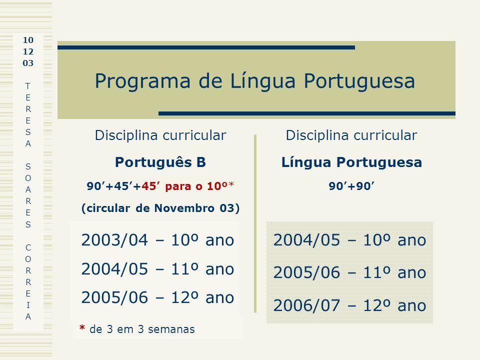 Programa de Língua Portuguesa
