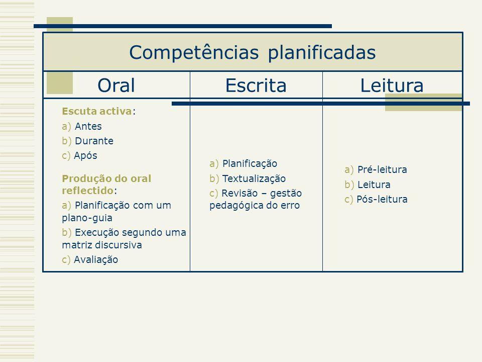 Competências planificadas
