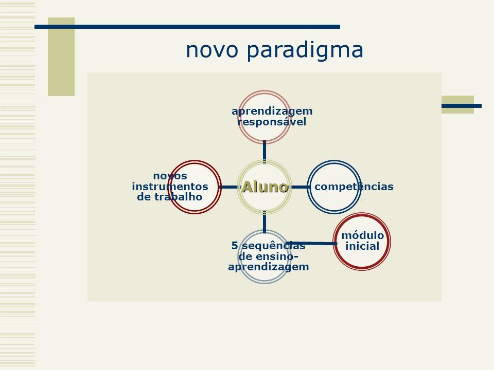 novo paradigma Aluno aprendizagem responsável