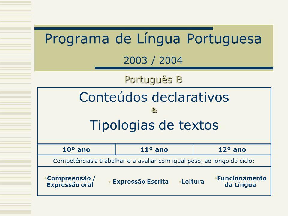 Programa de Língua Portuguesa 2003 / 2004