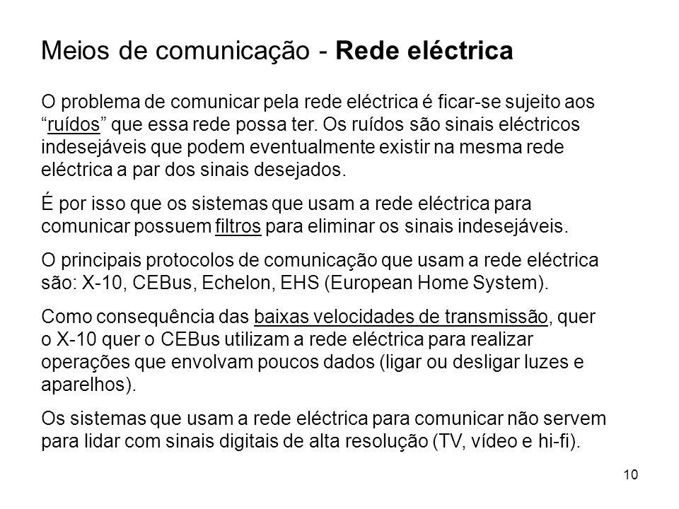 Meios de comunicação - Rede eléctrica