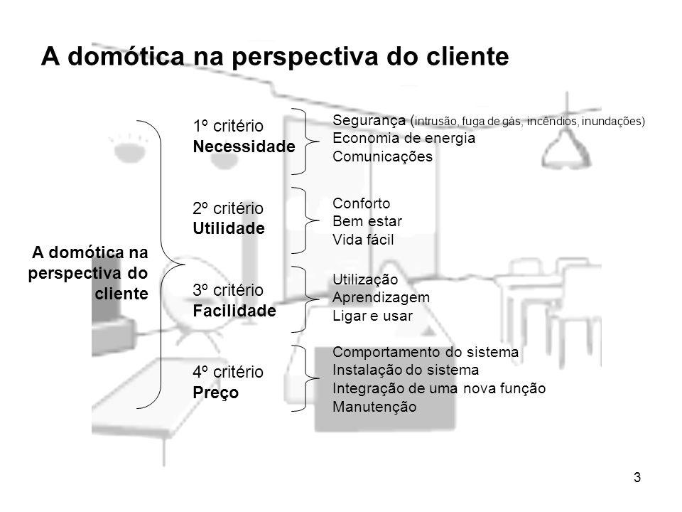 A domótica na perspectiva do cliente