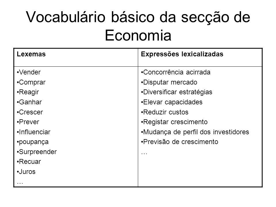 Vocabulário básico da secção de Economia