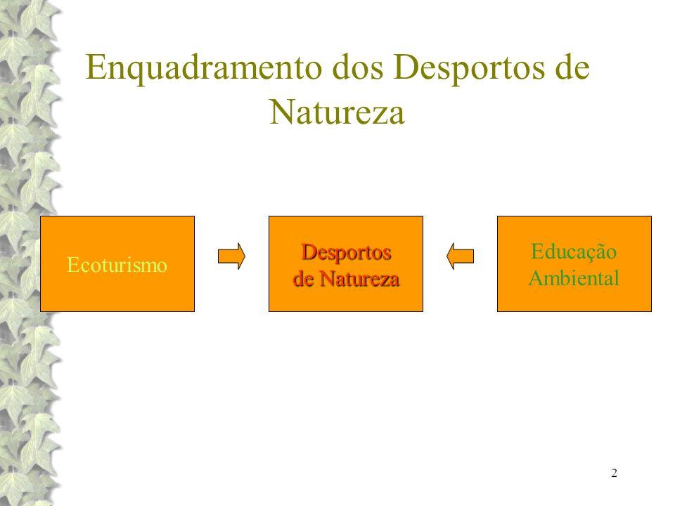 Enquadramento dos Desportos de Natureza