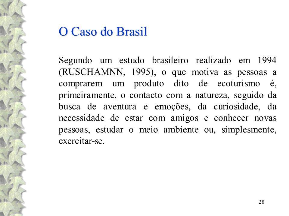 O Caso do Brasil