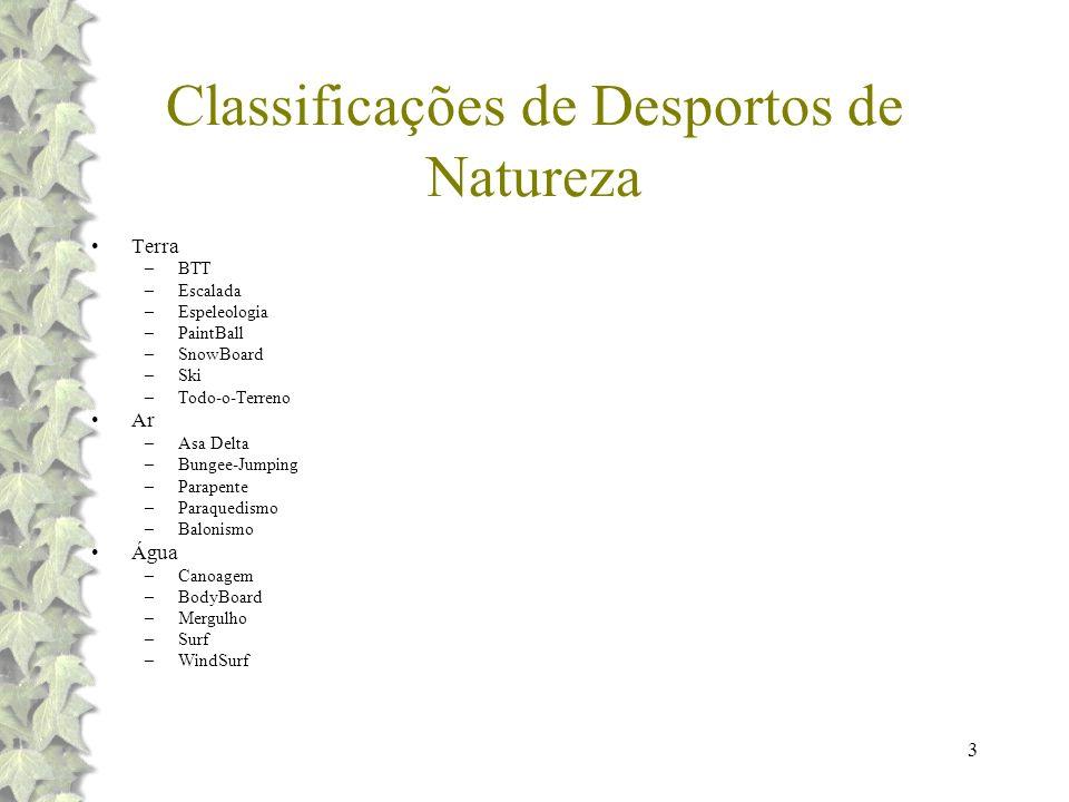 Classificações de Desportos de Natureza