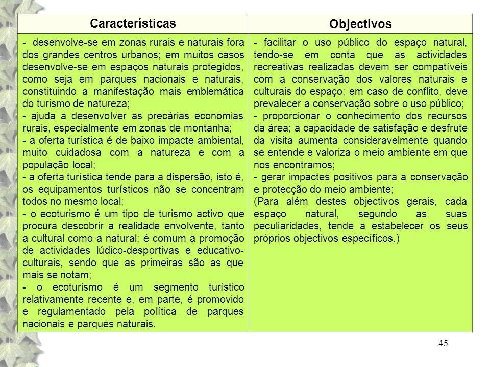 Características Objectivos