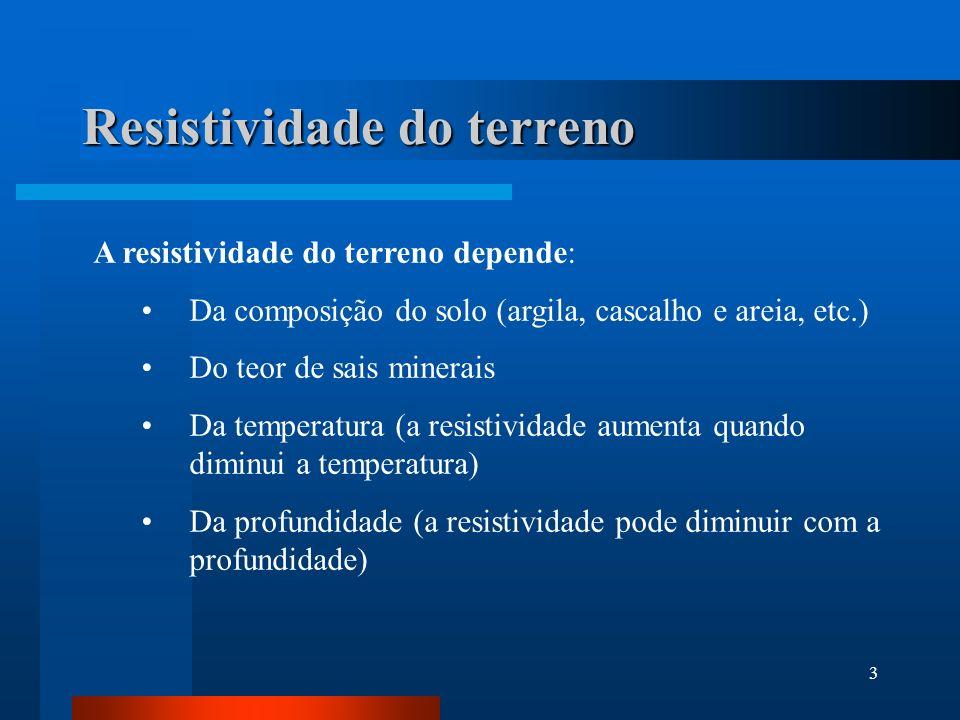 Resistividade do terreno