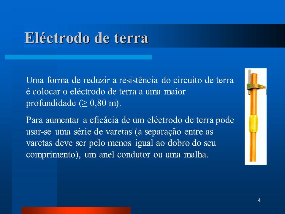 Eléctrodo de terraUma forma de reduzir a resistência do circuito de terra é colocar o eléctrodo de terra a uma maior profundidade (≥ 0,80 m).