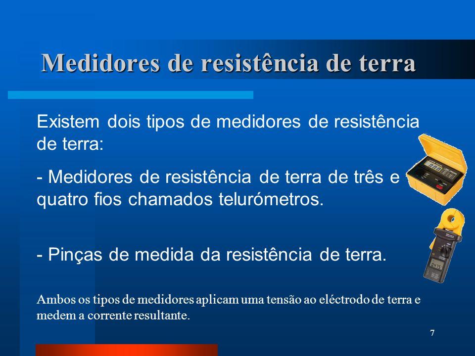 Medidores de resistência de terra