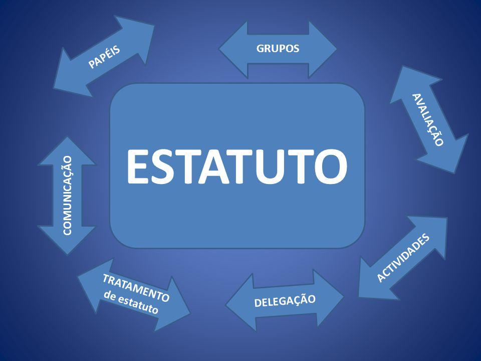 ESTATUTO GRUPOS PAPÉIS AVALIAÇÃO COMUNICAÇÃO ACTIVIDADES TRATAMENTO