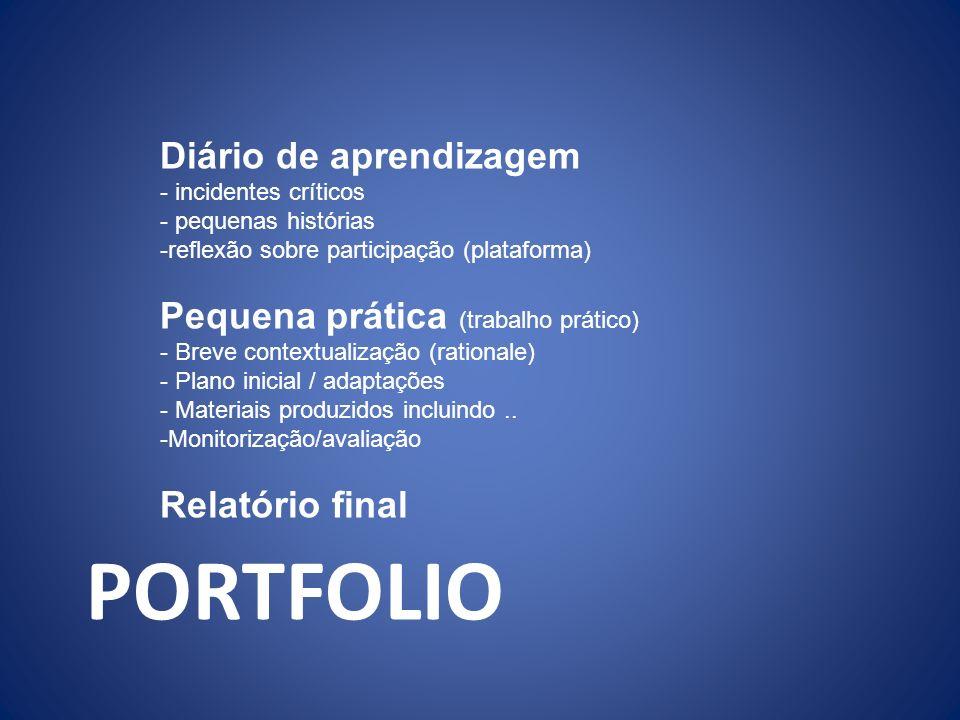PORTFOLIO Diário de aprendizagem Pequena prática (trabalho prático)