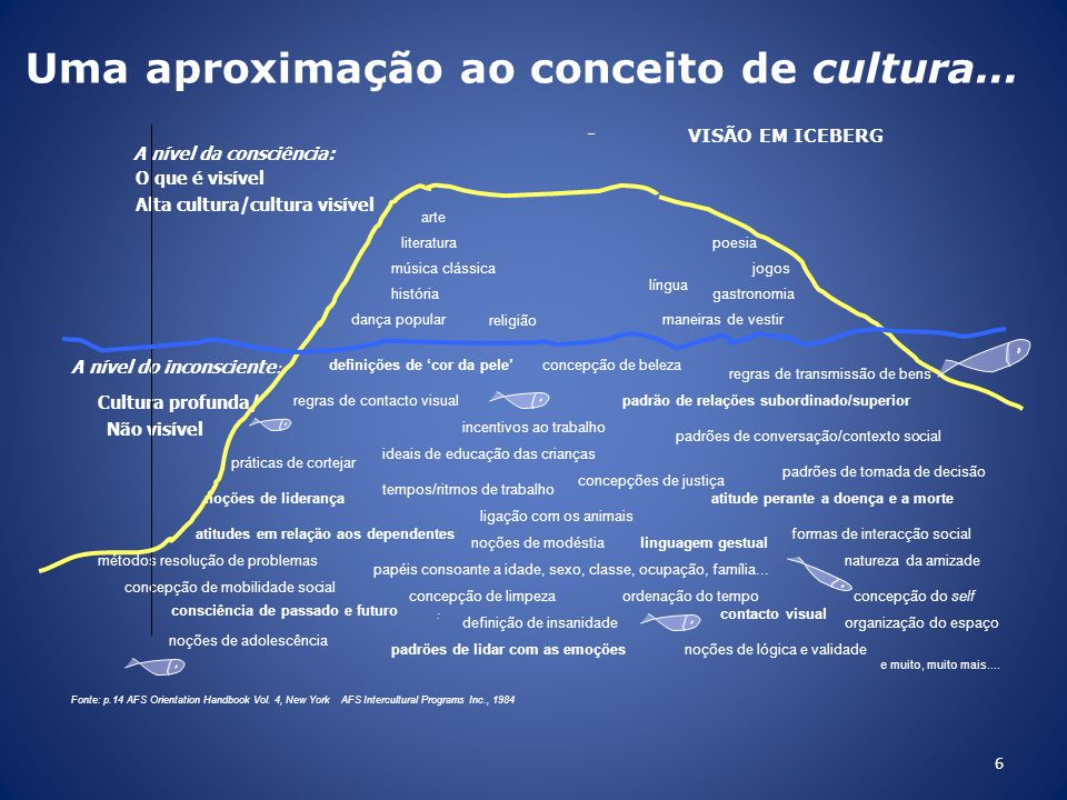 Uma aproximação ao conceito de cultura...