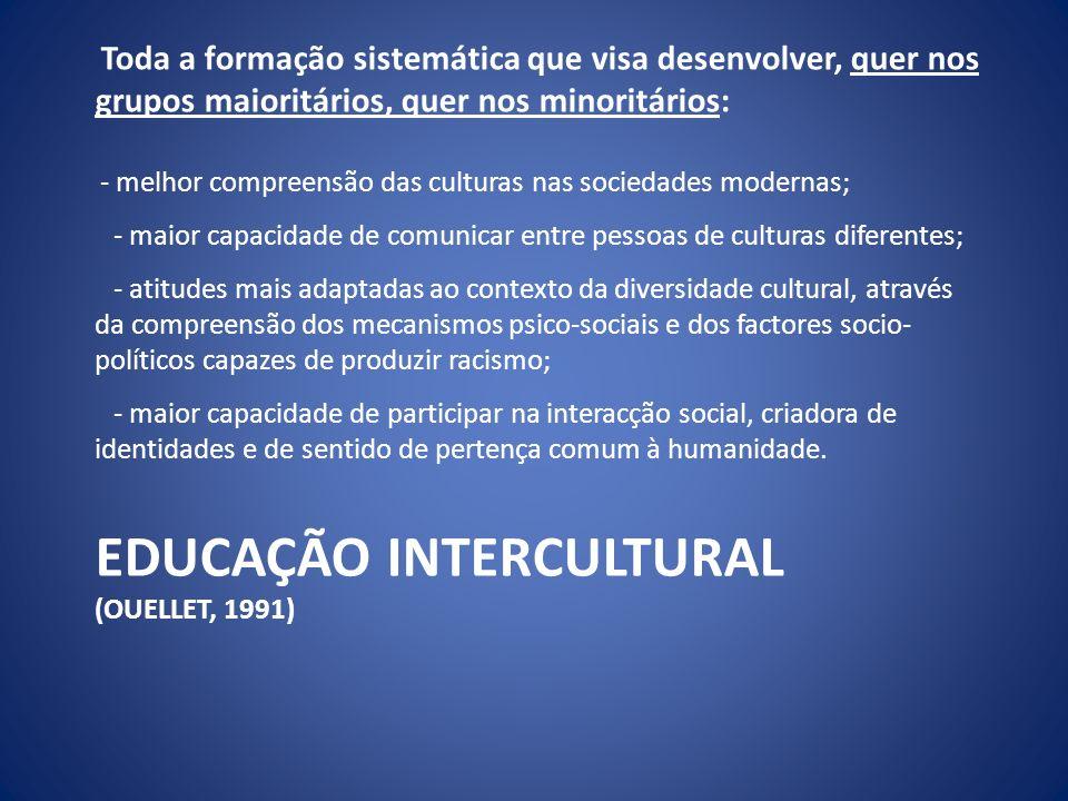EDUCAÇÃO INTERCULTURAL (OUELLET, 1991)