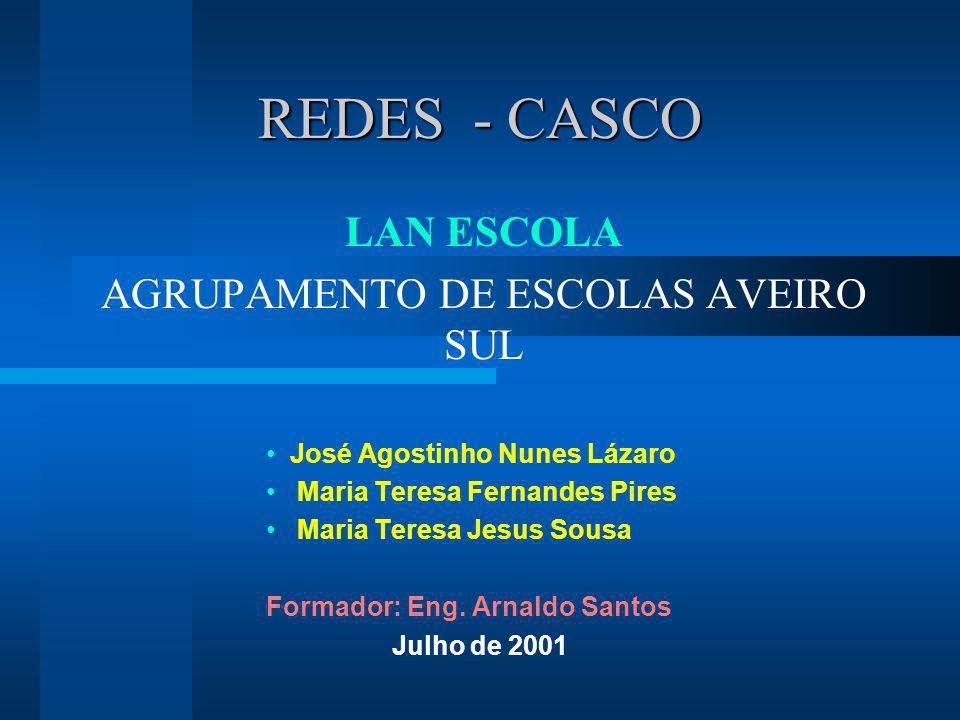 AGRUPAMENTO DE ESCOLAS AVEIRO SUL