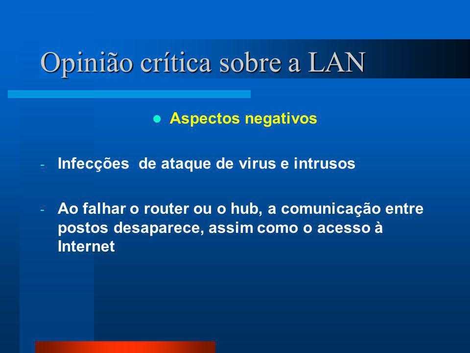 Opinião crítica sobre a LAN
