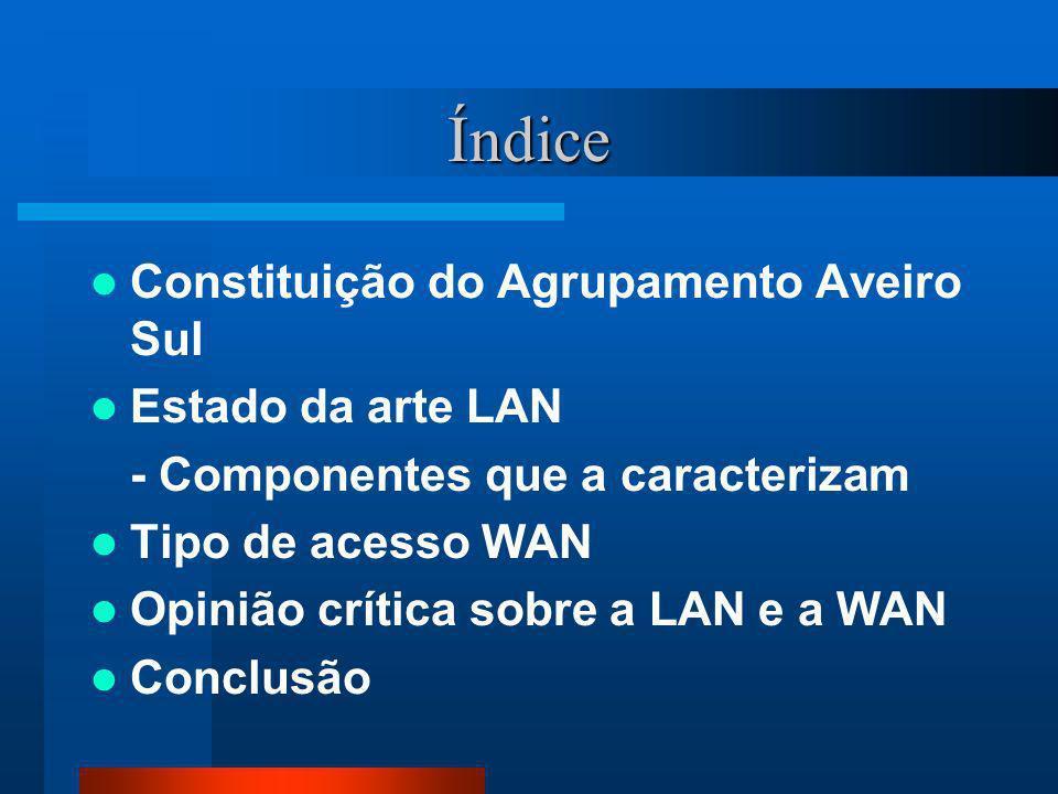 Índice Constituição do Agrupamento Aveiro Sul Estado da arte LAN