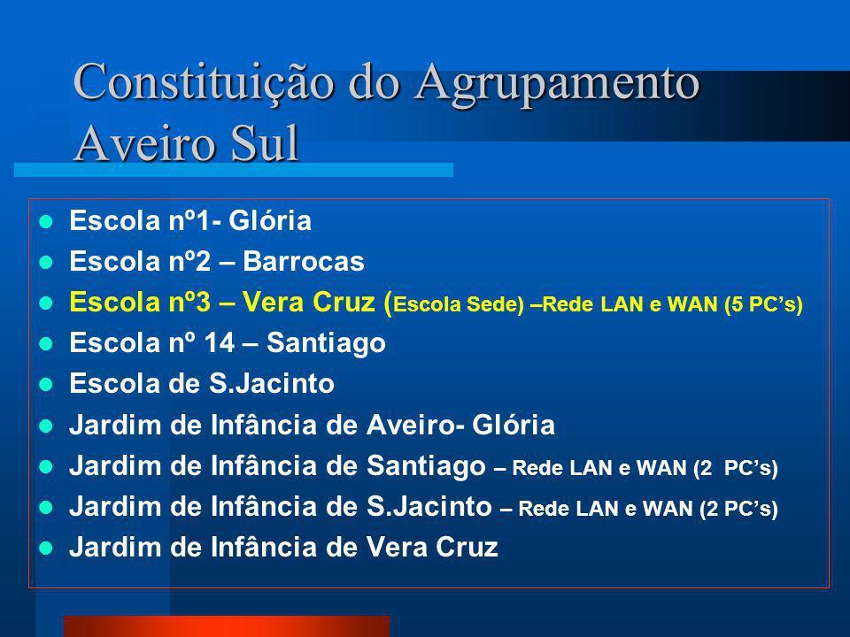 Constituição do Agrupamento Aveiro Sul