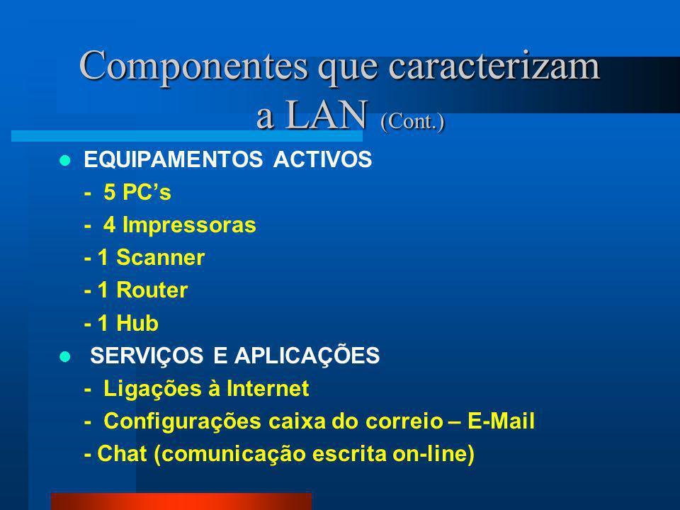 Componentes que caracterizam a LAN (Cont.)