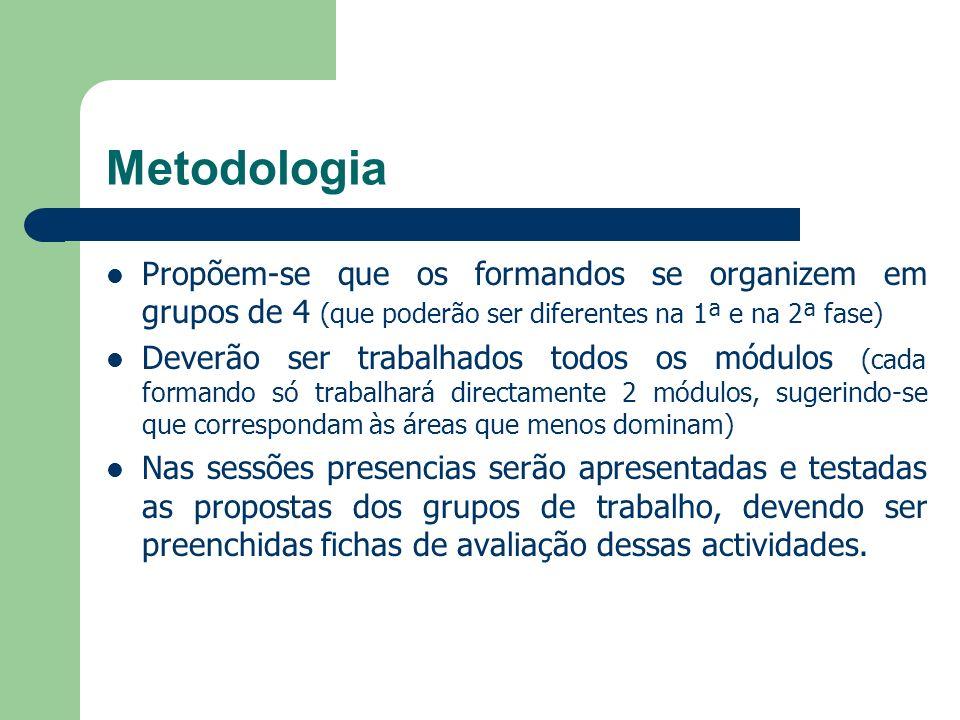 Metodologia Propõem-se que os formandos se organizem em grupos de 4 (que poderão ser diferentes na 1ª e na 2ª fase)