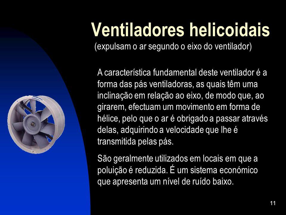 Ventiladores helicoidais