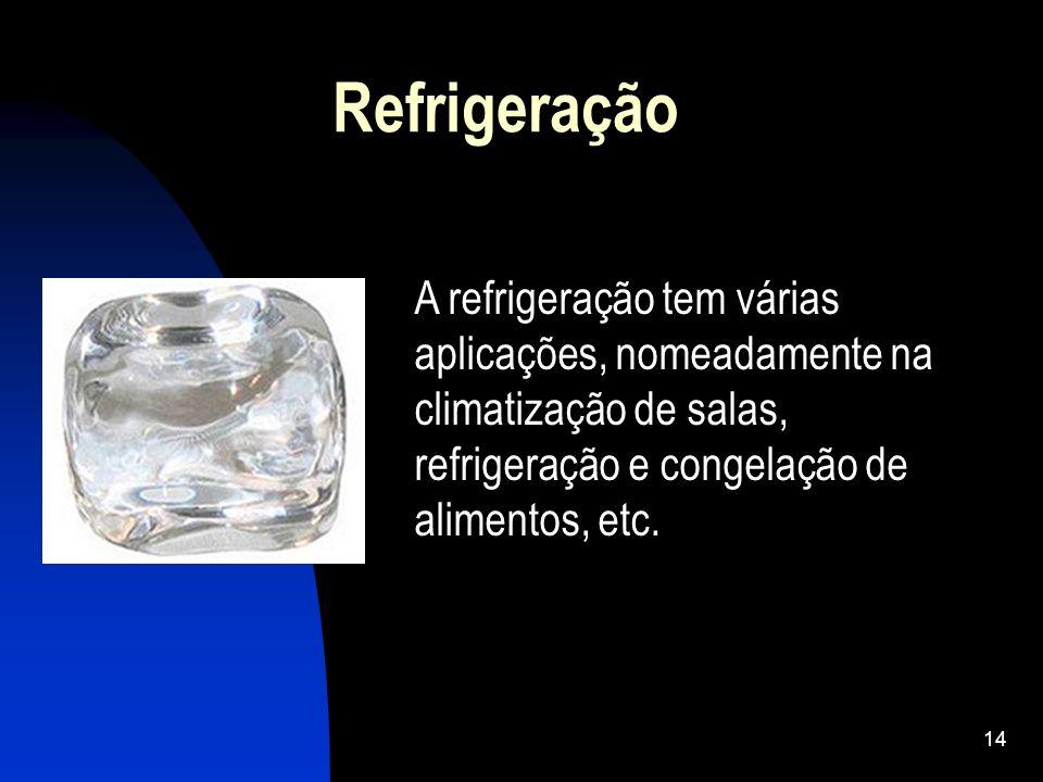 Refrigeração A refrigeração tem várias aplicações, nomeadamente na climatização de salas, refrigeração e congelação de alimentos, etc.