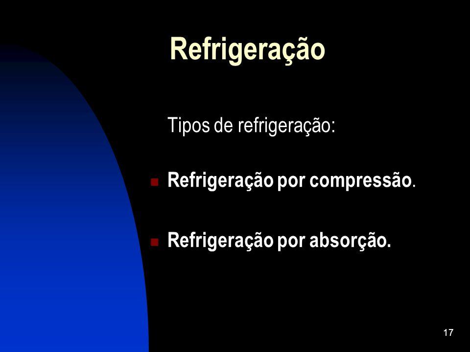 Refrigeração Refrigeração por compressão. Refrigeração por absorção.
