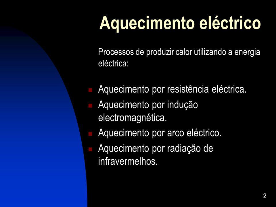 Aquecimento eléctrico