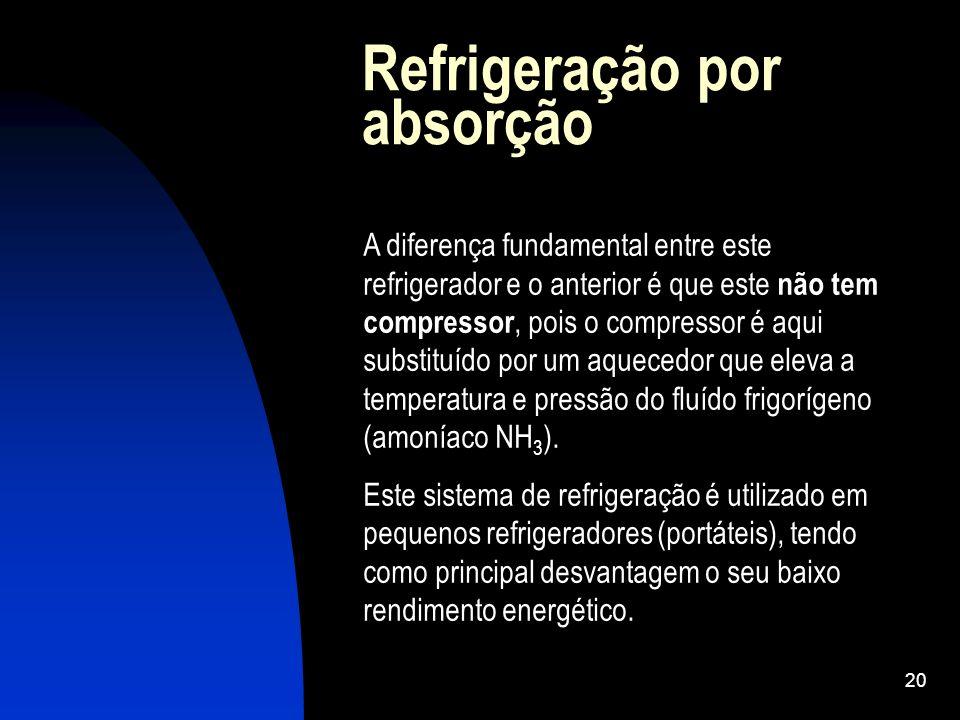 Refrigeração por absorção