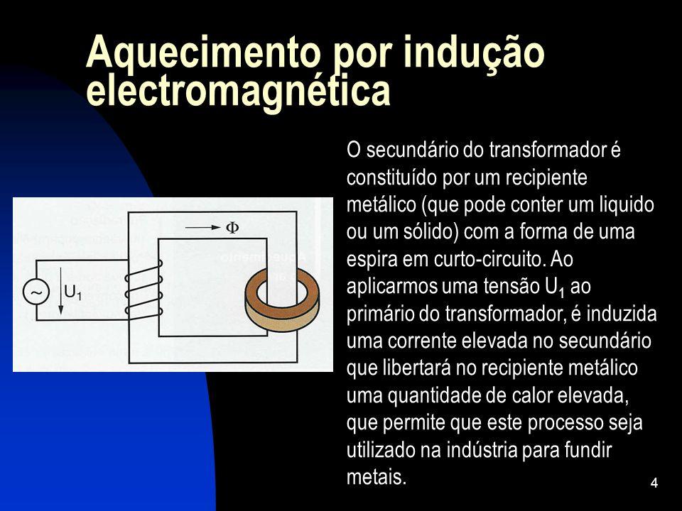 Aquecimento por indução electromagnética