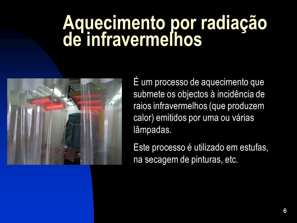 Aquecimento por radiação de infravermelhos