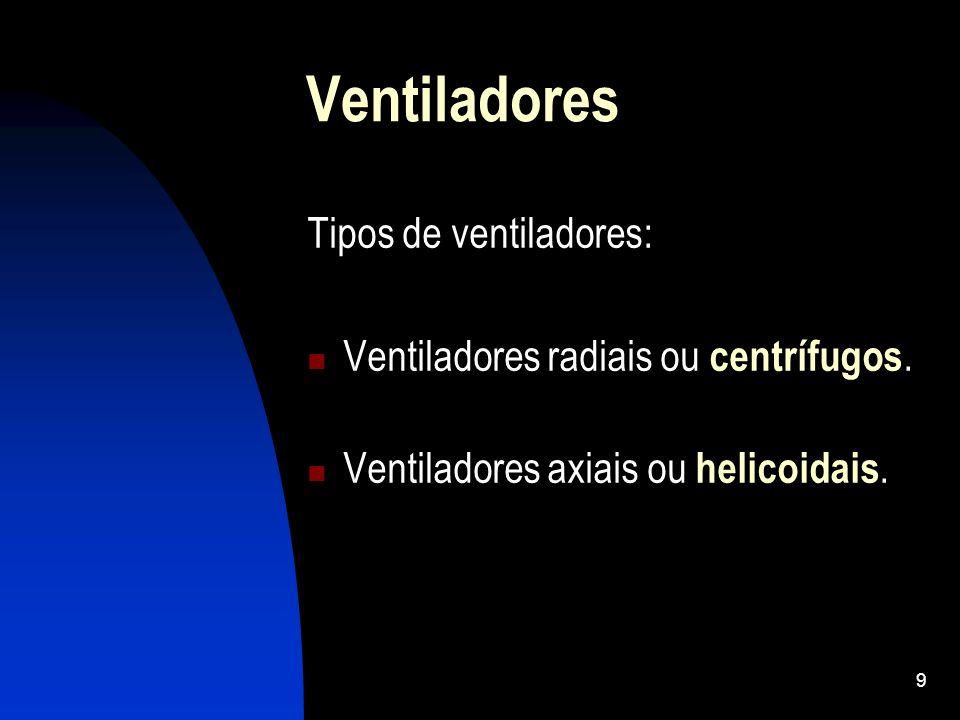Ventiladores Tipos de ventiladores: