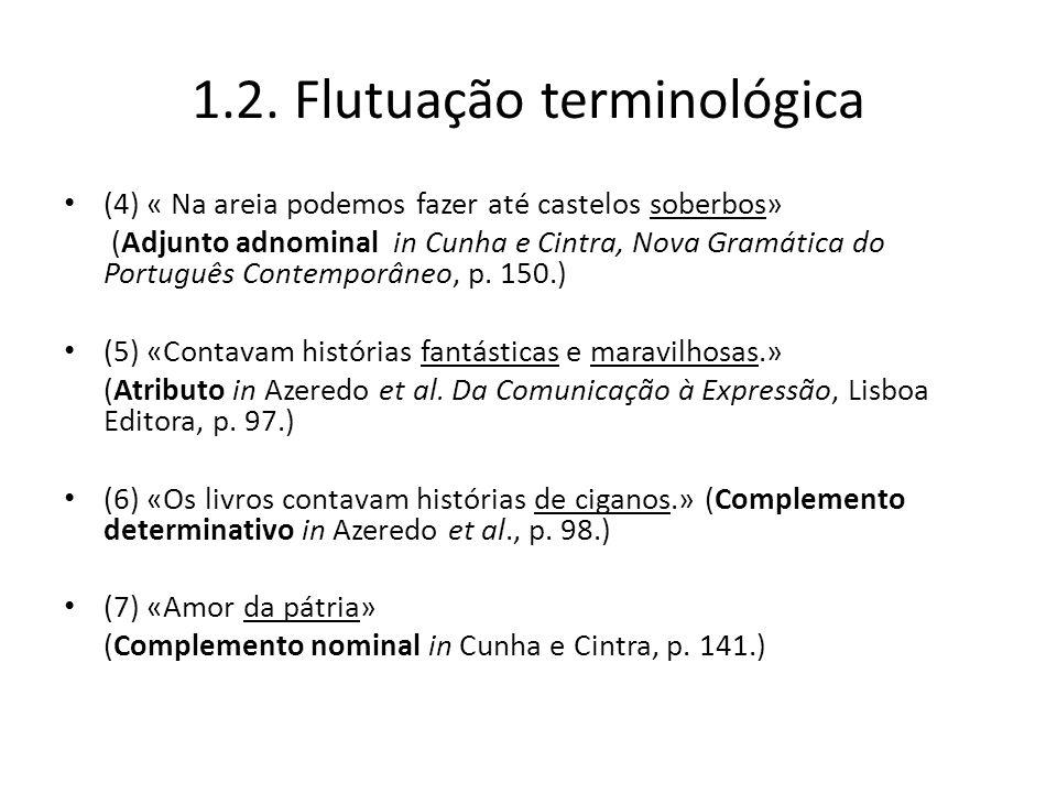 1.2. Flutuação terminológica