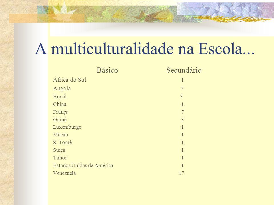 A multiculturalidade na Escola...