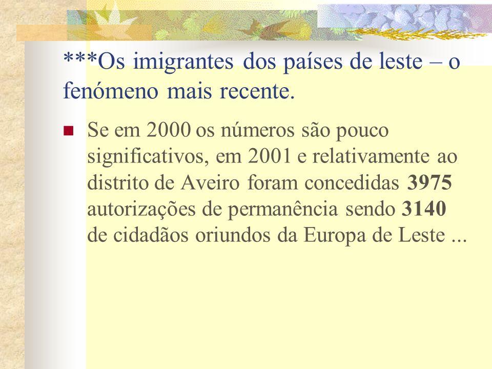 ***Os imigrantes dos países de leste – o fenómeno mais recente.