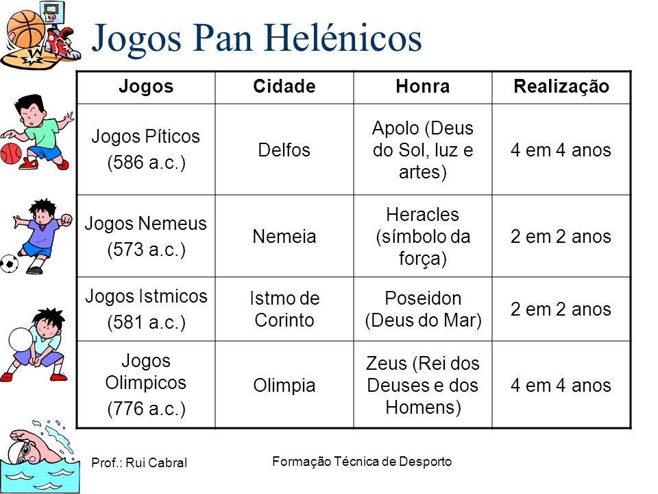 Jogos Pan Helénicos Jogos Cidade Honra Realização Jogos Píticos