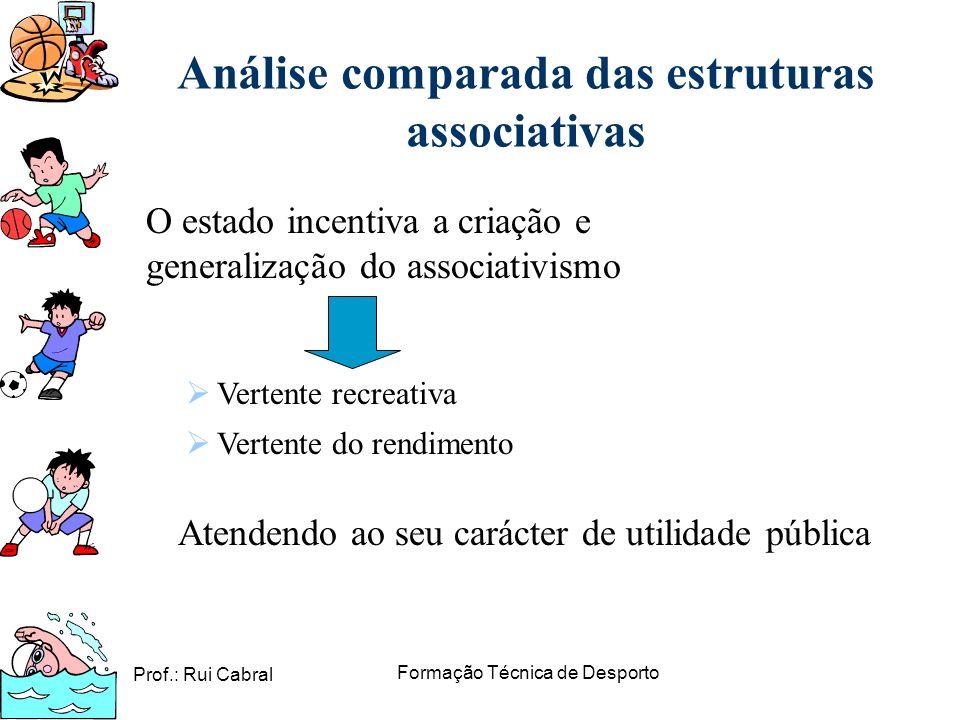 Análise comparada das estruturas associativas