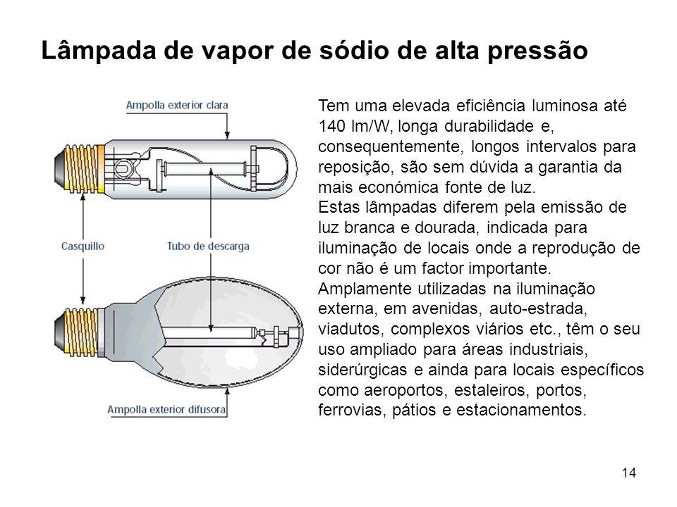 Lâmpada de vapor de sódio de alta pressão