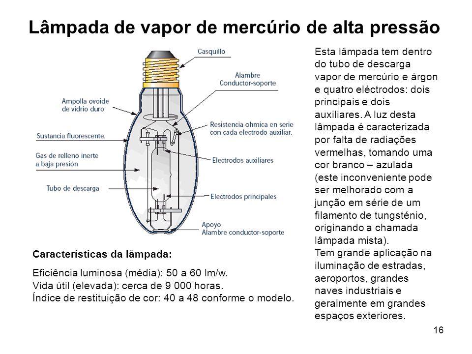 Lâmpada de vapor de mercúrio de alta pressão