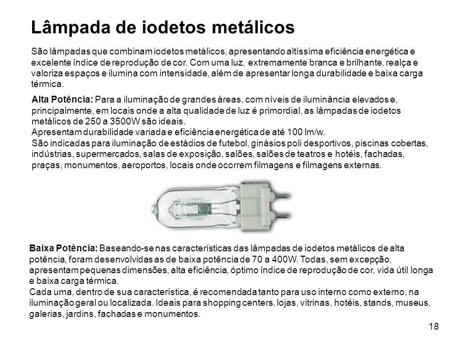 Lâmpada de iodetos metálicos