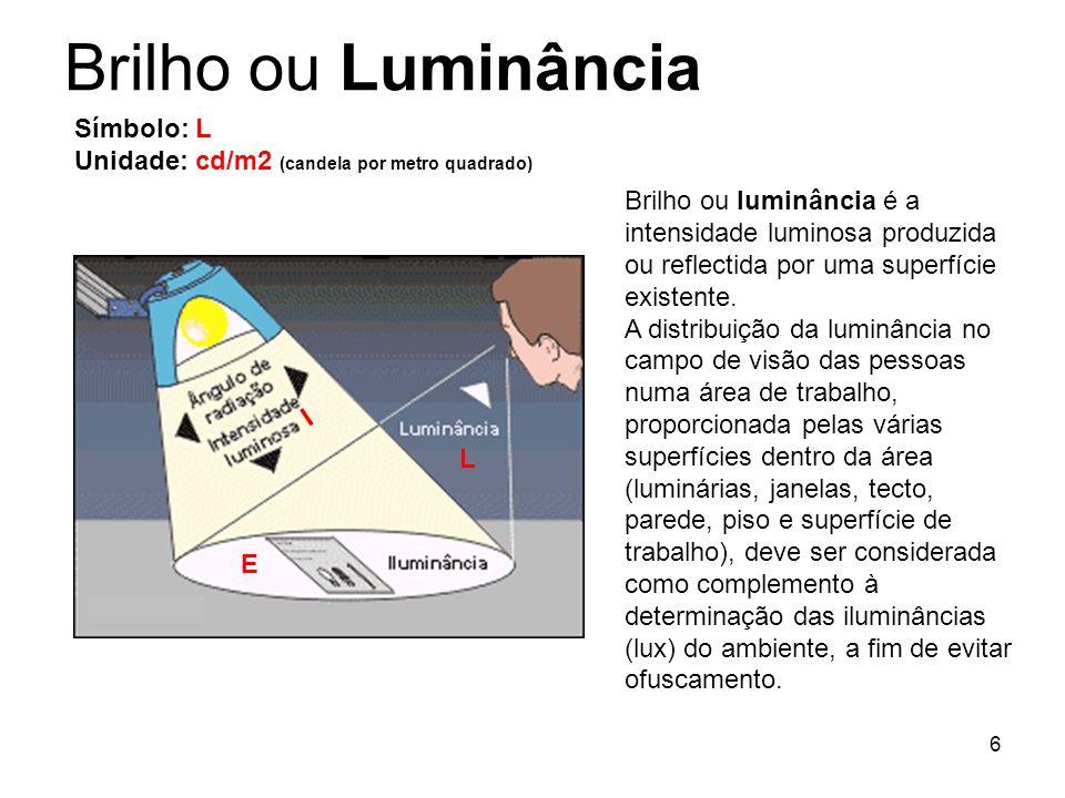 Brilho ou Luminância Símbolo: L