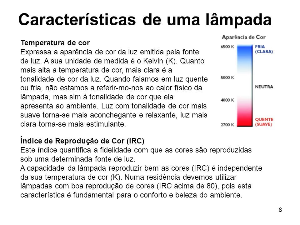 Características de uma lâmpada