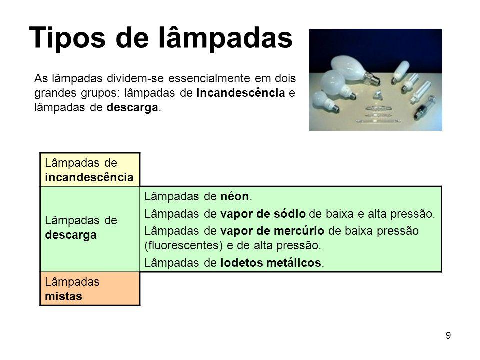 Tipos de lâmpadasAs lâmpadas dividem-se essencialmente em dois grandes grupos: lâmpadas de incandescência e lâmpadas de descarga.