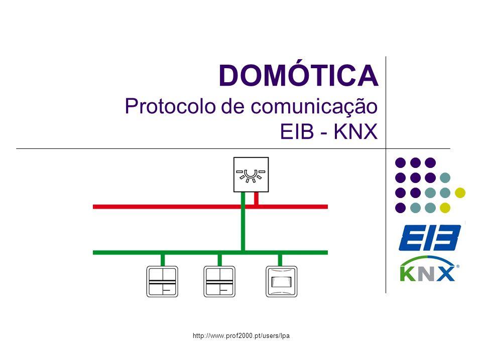 DOMÓTICA Protocolo de comunicação EIB - KNX