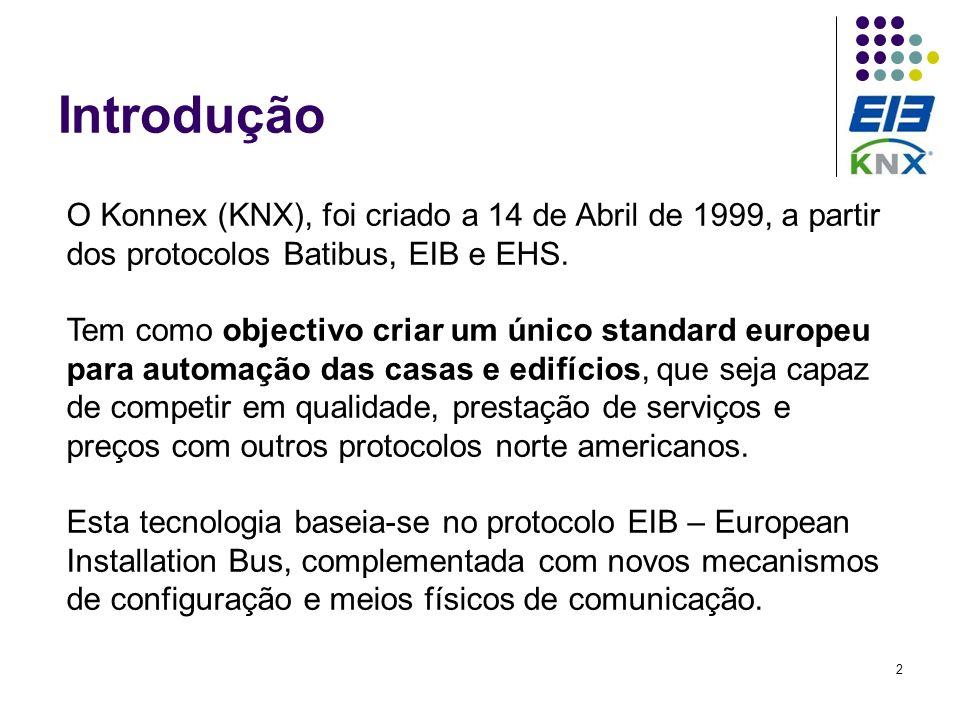 Introdução O Konnex (KNX), foi criado a 14 de Abril de 1999, a partir dos protocolos Batibus, EIB e EHS.