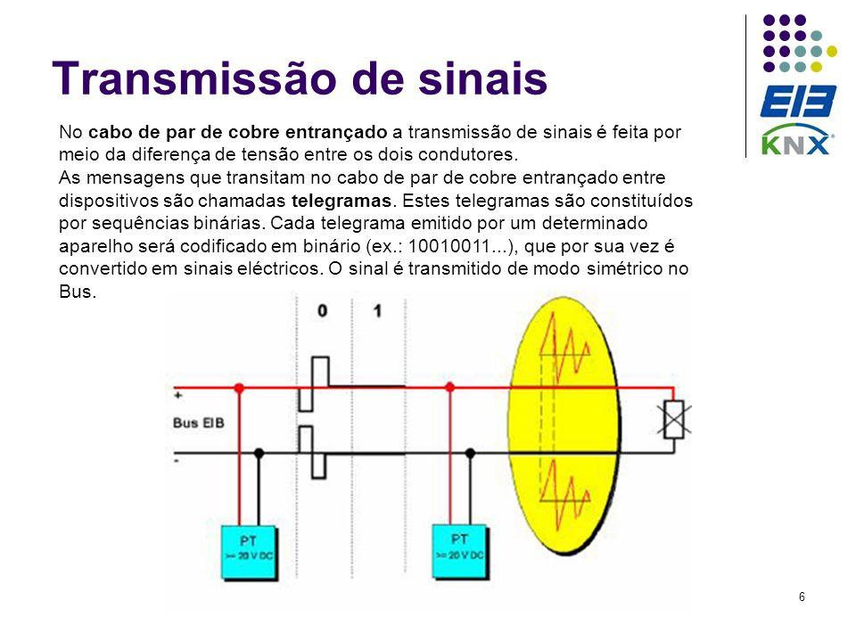 Transmissão de sinais No cabo de par de cobre entrançado a transmissão de sinais é feita por meio da diferença de tensão entre os dois condutores.