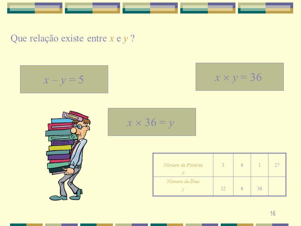 x  y = 36 x – y = 5 x  36 = y Que relação existe entre x e y