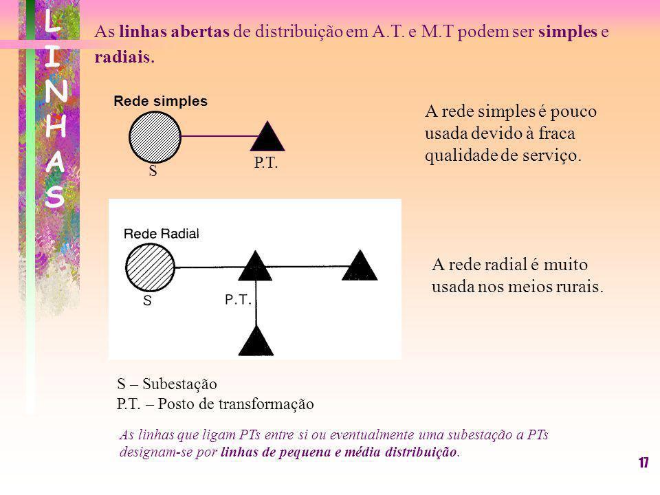 LINHAS As linhas abertas de distribuição em A.T. e M.T podem ser simples e radiais. Rede simples. S.