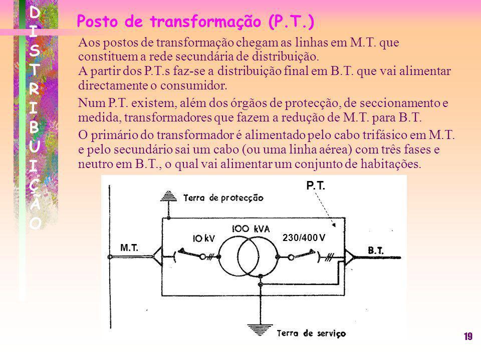 Posto de transformação (P.T.)