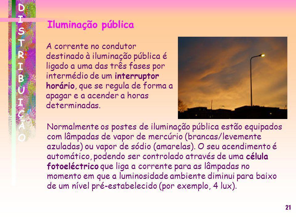 DISTRIBUIÇÃO Iluminação pública